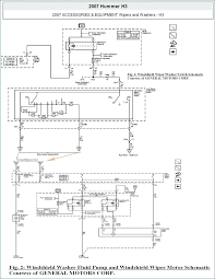 2007 hummer h3 wiring diagram wire center \u2022 2006 hummer h3 fuse box location chevy silverado wiring diagram on wiring diagram for 2007 hummer h3 rh 107 191 48 154 hummer h2 fuse diagram 2007 hummer h3 wiring diagram