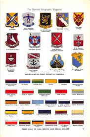 Army Insignia Chart Amazon Com Print Ad 1943 Miscellaneous Army Distinctive
