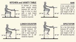 Table Height Stools Kitchen Breakfast Bar Countertop Height How To Measure Bar Stool Height