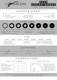 Manual Camera Settings Chart Free Cheat Sheet Dslr Manual Photography Photography