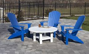 quality outdoor furniture what traits