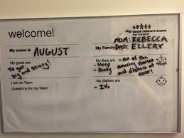 Nicu Notes How I Made It Through Each Day While Waiting For