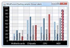 Java Swing Chart Mindfusion Charting For Java Programmers Guide