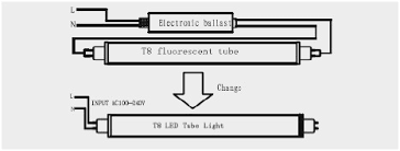 wiring diagram for t8 fluorescent lights wiring diagram g9 4 lamp t8 ballast wiring diagram inspirational t8 fluorescent light wiring diagram for t8 fluorescent lights