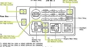 toyota tacoma fuse box diagram ford 350 super duty questions need