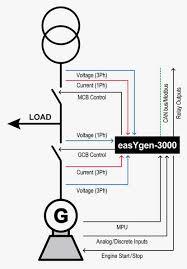 technical manual easygen 3100 3200 5 en us