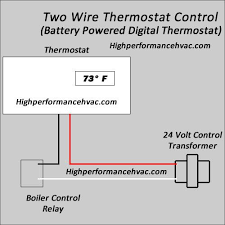 programmable thermostat wiring diagrams hvac control Carrier Thermostat Wiring Colors two wire thermostat control
