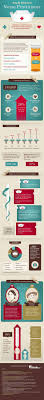 the best becoming a nurse practitioner ideas  career infographic how to become a nurse practitioner infographic