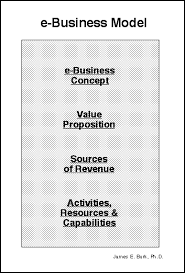 what is a business model the e business model
