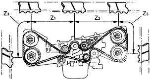 dohc timing belt question subaru outback subaru outback forums click image for larger version timing belt zones jpg views 37212 size
