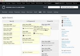 Redmine Charts Plugin Board Redmine Plugins Promo Codes