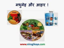High Diabetes Diet Chart In Hindi