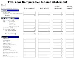 Performa Format Profit And Loss Template Fresh Sheet Example Account