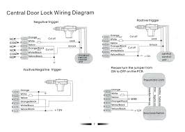 power door lock actuator wiring diagram katherinemarie me throughout rh radixtheme aftermarket door lock actuator wiring door lock actuator relay wiring