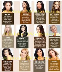28 Albums Of How To Choose Hair Color Based On Skin Tone