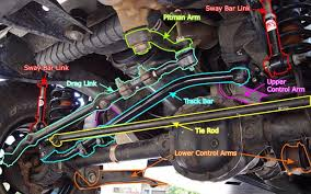 2000 jeep grand cherokee trailer wiring diagram 2000 2000 jeep wrangler trailer wiring harness solidfonts on 2000 jeep grand cherokee trailer wiring diagram