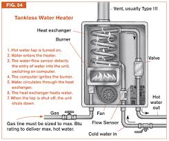 storage vs tankless water heaters greenbuildingadvisor com Super Green Tankless Wiring Diagram ccp tankless water heater Light Switch Wiring Diagram