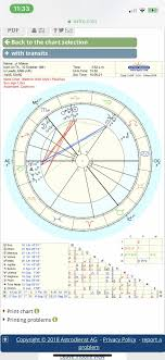 How To Do My Natal Chart My Birth Chart