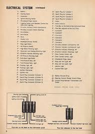 1955 beetle wiring diagram thegoldenbug com key fuse box tags beetle