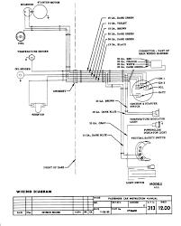 neutral safety switch wiring diagram chevy wiring diagram image GM Neutral Safety Switch gm neutral safety switch wiring diagram search for wiring diagrams u2022 rh idijournal 1979 chevy truck