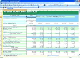 finances excel how to do financial modeling in excel whether you are an investor a