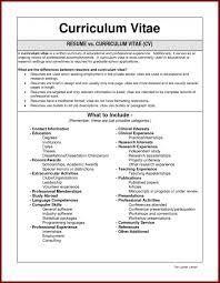 Resumes Resume Categories Headings Functional Skills Technical