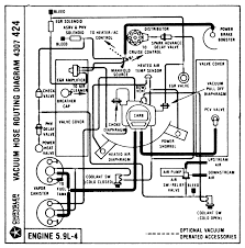 Vacuum hose routing diagram chevy images