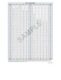 Navy Prt Score Chart Male 25 29 Bedowntowndaytona Com