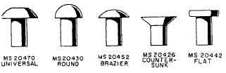 Chapter 2 Aircraft Hardware And Seals