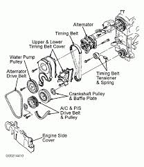 Mazda 323 engine diagram 1989 mazda 323 serpentine belt routing and rh diagramchartwiki mazda 323 engine vacuum hose system diagram mazda 323 engine