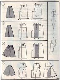 Culottes Pattern Enchanting Transform Skirt To Culottes Pattern Sewing Pinterest Patterns