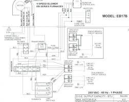 medium size of coleman mach 3 air conditioner wiring diagram 15 thermostat furnace diagrams solutions f