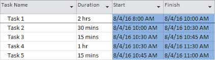 Hourly Gantt Chart | Onepager Pro