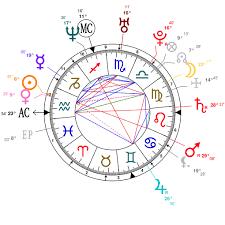 Astrology And Natal Chart Of Gianluigi Buffon Born On 1978