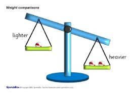 FREE Weight Primary Maths Teaching Resources - SparkleBox