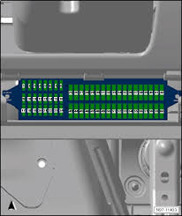 which way is your fuse box mounted uk polos net the uk vw polo by not publishing the fuse box layout and thus fuse functions they effectively force you to take your car to a garage if something goes wrong