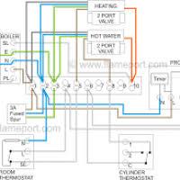 wiring a dual cylinder thermostat skazu co Cylinder Thermostat Wiring Diagram s plan central heating system honeywell cylinder thermostat wiring diagram