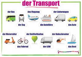 Der Die Das Chart German Transport Wall Chart Der Transport