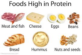 High Low Protein Foods Diet Types Deficiency Toxicity