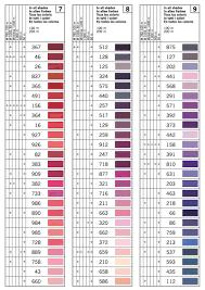 Details About Bulk Gutermann Sewall Thread 100m 100 Polyester Sewing Thread Pls Select Colour