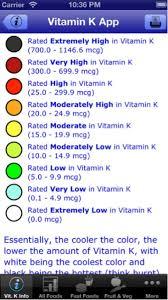 Foods High In Vitamin K Chart App Tracks Vitamin K Intake For Warfarin Patients
