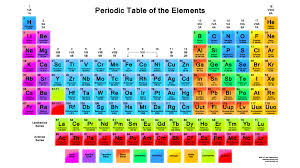 periodic table with atomic mass not rounded copy periodic table rounded molar mass starrkingschool new periodic
