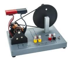 generator motor. AC/DC Motor Generator Demo. Activity Model E