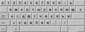Soft sign ь and hard sign ъ. Phonetic Keyboard Layout