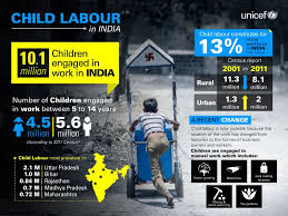 child labour unicef over the past two decades has put in place a range of laws and programmes to address the problem of child labour and its partners are