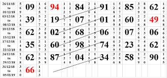 4 Varta Shakti Paper Weekly Chart Manoranjan Kalyan And