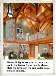 House to home lighting Smart Selecting Lighting Fixtures For Timber Framed House Can Be Demanding But The Same Principles Apply As In Any Other Home As Succinctly Stated By Peter Amazoncom Lighting Timber Frame Home Timberpeg Timber Frame Post And