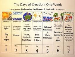 6 Days Of Creation Chart Creation Bible 7 Days Of