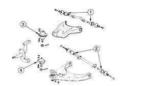 2004 chevy silverado transfer case diagram wiring diagram and 2005 Chevy Equinox Egr Wiring Diagram 2007 for the 2002 chevrolet trailblazer 4wd wiring diagram also chevrolet equinox fuel filter likewise 1994 ford 2005 Chevy Equinox Engine Diagram
