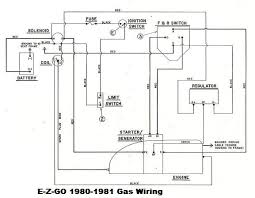 ezgo gas wiring diagram wiring diagrams ezgo 1980 81 wiring diagram gas ezgo